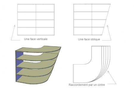 Structure cintrée